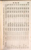 Sida 237