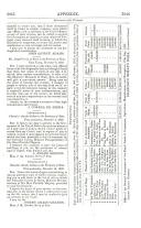 Sida 3045
