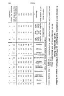 Sidan 198