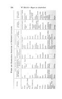Sidan 284