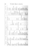 Sidan 286