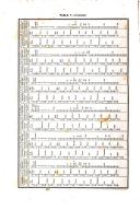 Sida 870