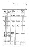 Sida 299