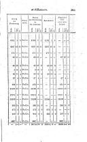 Sida 303