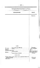 Sida 270
