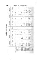 Sida 766