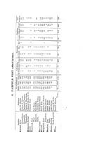 Sida 25