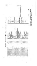 Sidan 188