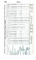 Sida 1262