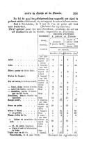Sida 591