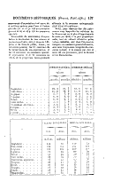 Sida 137