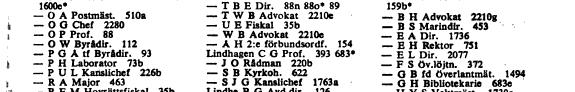 Sida 1193