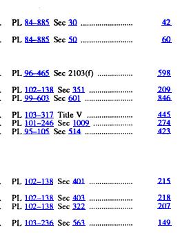 [merged small][ocr errors][ocr errors][ocr errors][ocr errors][merged small][merged small][merged small][ocr errors][merged small][ocr errors][merged small][merged small][merged small][merged small][merged small]