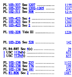 [merged small][merged small][merged small][merged small][merged small][merged small][merged small][merged small][merged small][merged small][ocr errors][subsumed][subsumed][subsumed][merged small][merged small][merged small][merged small][merged small]