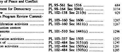 [merged small][ocr errors][ocr errors][merged small][merged small][merged small][merged small][ocr errors][merged small][merged small]