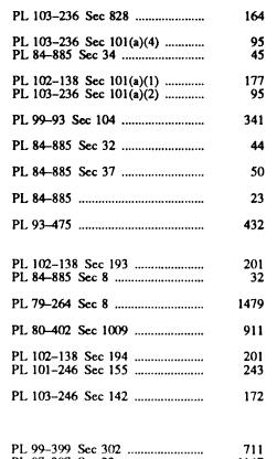 [merged small][merged small][merged small][merged small][merged small][merged small][merged small][merged small][merged small][merged small][merged small][merged small][merged small][merged small][merged small][merged small][ocr errors][merged small][merged small][merged small]