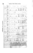 Sidan 766
