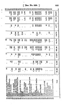 Sida 223