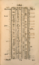 Sida 465