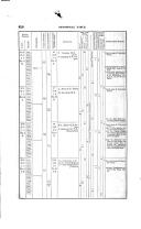 Sida 610