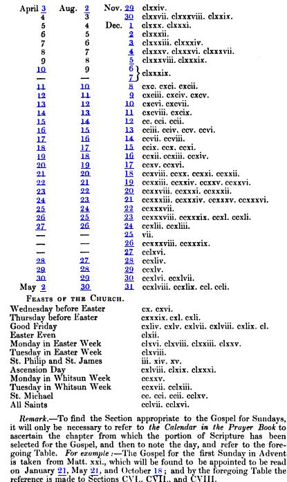 [subsumed][ocr errors][subsumed][subsumed][subsumed][subsumed][subsumed][subsumed][subsumed][subsumed][subsumed][subsumed][subsumed][ocr errors][subsumed][ocr errors][ocr errors][ocr errors][ocr errors]