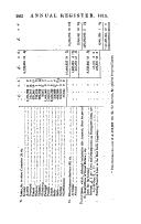 Sidan 342
