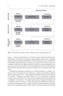 Sidan 2
